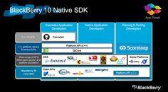 platform framework - Google-haku