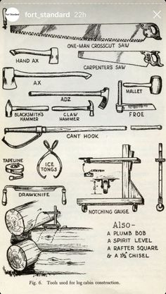Antique Tools, Old Tools, Vintage Tools, How To Build A Log Cabin, Log Furniture, Cabin Plans, Cabins In The Woods, Log Homes, Survival Skills