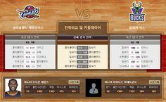 [농구]★토정비결★2월 28일 클리블랜드 vs 밀워키