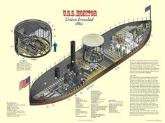 Cutaway diagram of the USS Monitor. USS Monitor was innovative in several… Uss Monitor, Naval History, Military History, Military Art, American Civil War, American History, Us Navy Ships, Civil War Photos, Armada