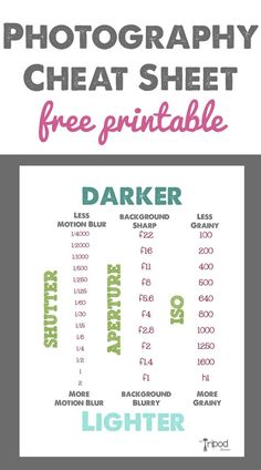 Photography Cheat Sheet FREE printable! Helps with aperture, ISO and shutter speed!