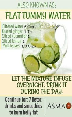 8 Detox Drinks and Smoothies to Purge Body Fat
