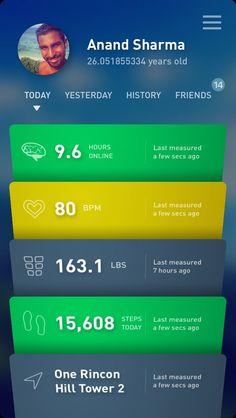 Health Tracking by Gyroscope iOS App