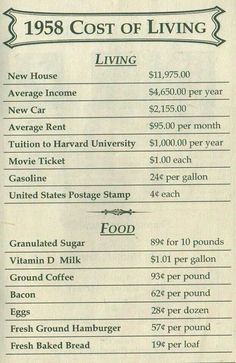 Funny pictures about Cost Of Living In The Past. Oh, and cool pics about Cost Of Living In The Past. Also, Cost Of Living In The Past photos. Titanic, Don Meme, Munier, Historia Universal, Pokerface, Cost Of Living, Frugal Living, Movie Tickets, I Remember When