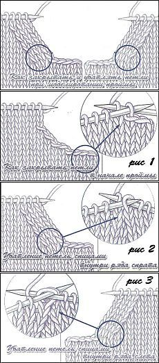 Crochet Patterns Needles Knitting sleeves with knitting needles. How to close and dim … Knitting Basics, Knitting Help, Knitting Stiches, Knitting Charts, Knitting Projects, Crochet Stitches, Hand Knitting, Knit Crochet, Knitting Needles