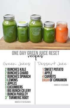 At-Home Green Juice Reset (+Grocery List One-day green juice cleanse you can do at home - grocery list, recipes & all the info you need!One-day green juice cleanse you can do at home - grocery list, recipes & all the info you need! Healthy Juice Recipes, Juicer Recipes, Healthy Detox, Healthy Juices, Detox Recipes, Healthy Smoothies, Healthy Drinks, Detox Juices, Green Smoothies