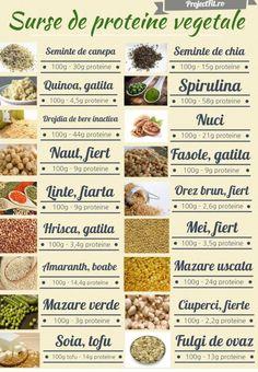 TOP 20 CELE MAI BOGATE SURSE VEGETALE DE PROTEINE - PROJECT FIT Healthy Nutrition, Healthy Drinks, Healthy Recipes, Spirulina, Helathy Food, Quinoa, Protein, Bariatric Recipes, Bariatric Food