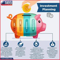 Many a times, financial advisors and experts have been found discussing about the rules of retirement. We at SBS Fin, Retirement Planning for the Millennial Retirement Planning, Financial Planning, Flexibility, Investing, How To Plan, Back Walkover