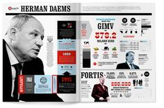 Infographics Trends magazine - windwaait.be