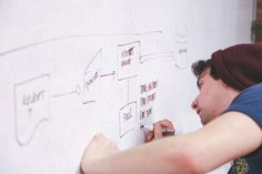 Get up close & personal with your ideas | Dry Erase Paint