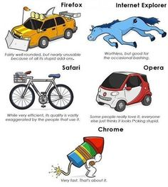 Browser characteristics