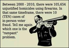 """UNJUSTIFIED HOMICIDES USING GUNS. ..Tell me again which one is the """"rampant"""" problem!!!!!"""