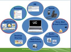 UC Introduction & Objectives