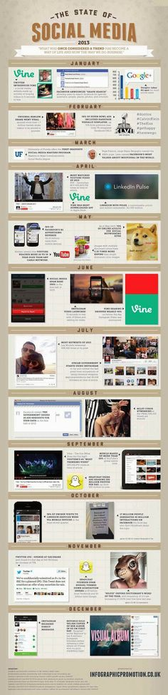 SocialChamps is an award-winning acclaimed digital marketing agency in India. Being a focused Social Media Agency; Reach us for results-driven SEM, SMM, SEO & Content Marketing services. Inbound Marketing, Marketing Trends, Social Media Digital Marketing, Content Marketing, Internet Marketing, Social Media Marketing, Online Marketing, Social Media Trends, Social Networks