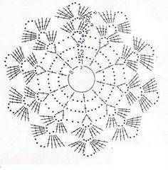klikni pro další - Her Crochet Mandala Au Crochet, Crochet Motifs, Crochet Diagram, Crochet Chart, Thread Crochet, Crochet Doilies, Crochet Flowers, Crochet Stitches, Baby Afghan Crochet Patterns