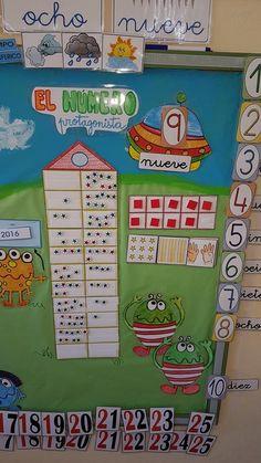 Preschool Education, Teaching Math, Educational Activities, Activities For Kids, Bilingual Classroom, Maila, File Folder Games, Kindergarten Lessons, School Items