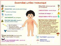 Exanthème latéro-thoracique