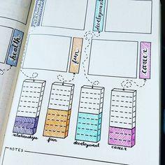 Design idea, goal tracker