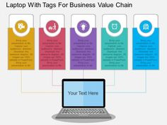 Laptop With Tags For Business Value Chain Powerpoint Template - PowerPoint…