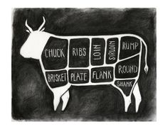 Charcoal Cow Butchery Diagram Print - Someday paint into kitchen art Steaks, Kitchen Art, Kitchen Decor, Kitchen Tips, Kitchen Ideas, Quirky Kitchen, Pub Decor, Kitchen Prints, Kitchen Products