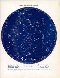 1887 june & july star map original antique by antiqueprintstore, $30.00