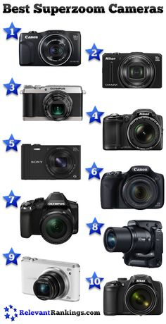 Reviews of the top 10 best superzoom digital cameras as rated by relevantrankings.com