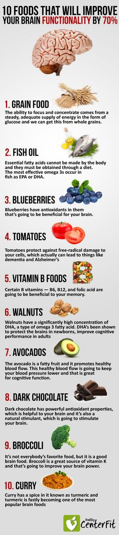 10 Foods That Will Improve Your Brain Functionality by 70%!