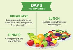 Cabbage Soup Diet For Rapid Weight Loss Cabbage Soup Diet – The Cabbage Soup Diet Plan Day Fruits And Vegetables Cabbage Soup Diet – The Cabbage Soup Diet Plan Day Fruits And Vegetables Carrot Smoothie, Juice Smoothie, Smoothie Recipes, Diet Recipes, Diet Tips, Soup Recipes, Vegan Recipes, Tofu, Soup Diet Plan