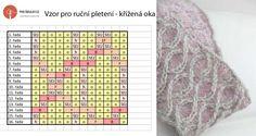 Návod na pletený vzor - křížená oka - Prošikulky.cz Knitting Stitches, Periodic Table, Diagram, Tutorials, Faeries, Knitting Patterns, Periodic Table Chart, Periotic Table, Loom Knitting Stitches