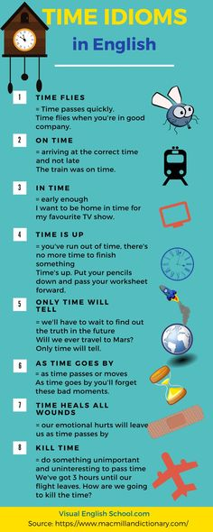 Phrasal Verbs about time