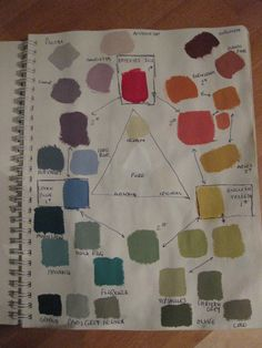 An Annie Sloan paint colour wheel, with standard and mixed colours.