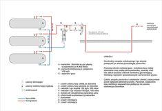 Instalacje zbiornikowe na gaz płynny LPG ze względu na stałość parametrów gazu, wysoką jakość i niezawodność mają bardzo wszechstronne zastosowanie również w przemyśle, zarówno do ogrzewania dużych obiektów jak i procesów technologicznych. Line Chart, Diagram