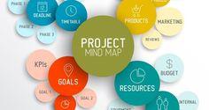 Como ver a fotografia de evento na visão de projetos  Como iremos mostrar uma visão da fotografia de eventos ligada a visão de um projeto cabe aqui uma breve introdução do que seria um projeto.