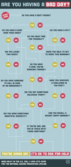 How to tell if you're doing OK in one handy chart!