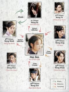 [Completo] Moon Lovers – Scarlet Heart Ryeo Sub Español Scarlet Heart Ryeo Cast, Moon Lovers Scarlet Heart Ryeo, Korean Drama Series, Watch Korean Drama, K Drama, Drama Fever, Moon Lovers Drama, Moon Lovers Cast, Live Action