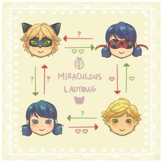 Welcome to my Miraculous Ladybug website. This is a fans' website created by a fan,me, who shall remain anonymous unless if you know me personally; for all others I will be known to you as Teddy. All...