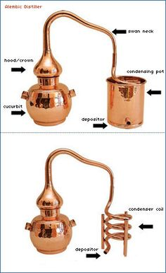 Herbalogue - Herbalist Natural Healing Remedies: Alembic Distillers for Essential Oils and Hydrosols
