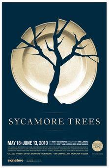 Het bord is de vorm en de restvorm is de boom die is ontstaan doordat het bord gebroken is.