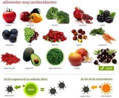 160 Ideas De Alimentos Naturales Alimentos Alimentos Naturales Alimentacion