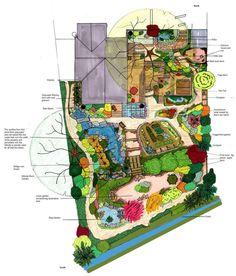 Exterior, Adorable Backyard Garden Plans Enticing Design: Extraordinary Mindful Garden Decorating Design