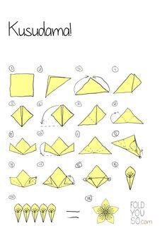 how to make kusudama flower step by step Origami Ball, Diy Origami, Origami Simple, Origami Star Box, Origami Fish, Origami Paper Art, Origami Butterfly, Origami Folding, Useful Origami