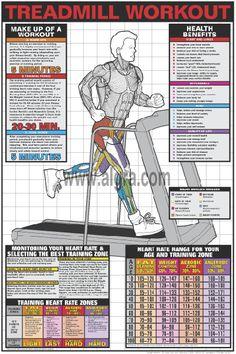 Treadmill Poster | by Bruce Algra