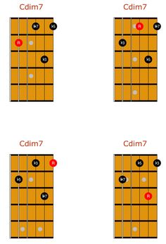 Learn how to play Drop 3 Chords for all basic chord qualities on guitar. MattWarnockGuitar.com - Your Guide to Playing Better Jazz Guitar