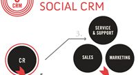 The Evolution of CRM - CRM 2.0