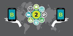 Uspješan web shop u prodaji-kako ga pokrenuti? Microsoft Dynamics, Ecommerce, E Commerce