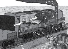 Drawing of steam locomotive in cross-section. Arrows show how the steam engine works. Cross-section of coal tender, fire, steam pipes, chimney, smoke, and pistons turning the wheels. Cartoon drawing in black and white monochrome.  Image from Stuart McMillen's comic Peak Oil (2015), from the book Thermoeconomics (2017).