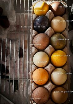 WABI SABI Scandinavia - Design, Art and DIY.: DIY - Natural Easter Egg Dye Tutorial: HAPPY EASTER!