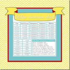 More Math in the Kitchen ~ Printable Conversion Charts....perfect for all that holiday cooking and baking we do!