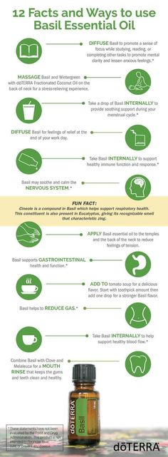 doTERRA Basil Essential Oil Uses