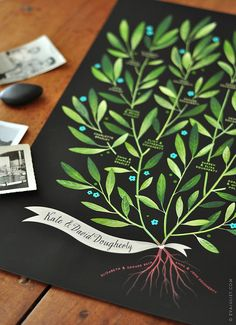 The Laurel Family Tree is the perfect gift for a parent or for yourself, to have all your family gathered on one beautiful print.
